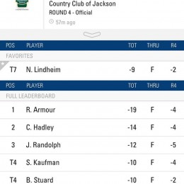 Top 10 for Nick in Jackson! Next stop: Las Vegas for @shrinersopen @pgatour